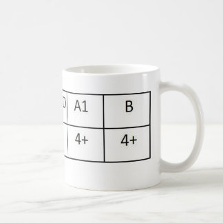 O negative basic white mug