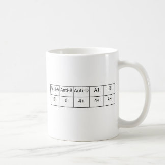 O positive basic white mug