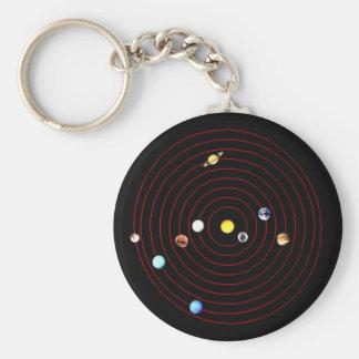 October 11, 1974 Keychain