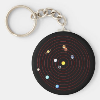 October 26, 1977 basic round button key ring