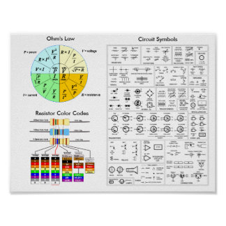 Ohm's Law, Resistor Color Code, Circuit Symbols Poster