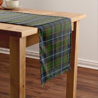 Old Scottish Clan MacRae Hunting Tartan Plaid Short Table Runner