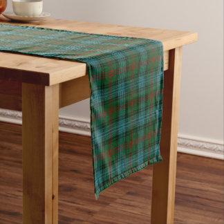 Old Scottish Clan Ross Hunting Tartan Plaid Short Table Runner