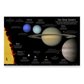 "Our Solar System poster: 48""x32""/36x24/30x20/24x16 Poster"