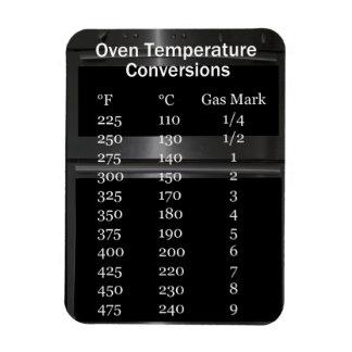 Oven Temperatures Conversion Magnet