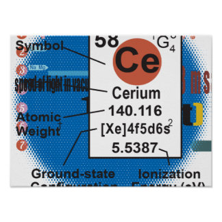 Oxygentees Dorm Life Periodic Table Poster