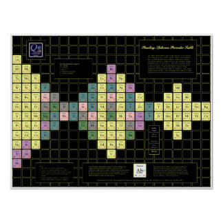 Pauling Spheron Periodic Table w/ Colored Elements Poster