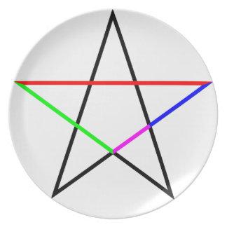 Pentagram-phi Dinner Plates