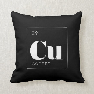 Periodic Table Copper Home Dcor Zazzleconz