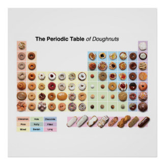Periodic Table of Donuts poster