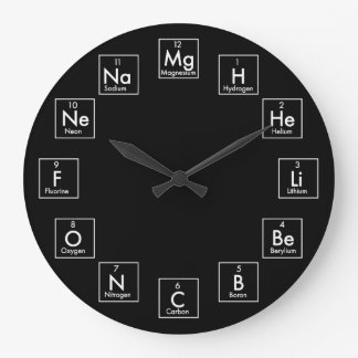 Periodic table elements gifts t shirts art posters other gift periodic table of elements 2017 large clock urtaz Choice Image