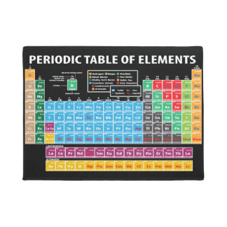 Periodic Table Of Elements Doormat