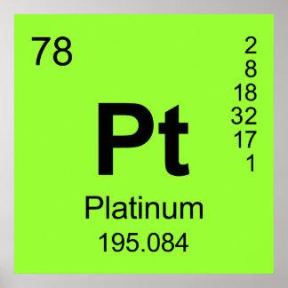 Periodic Table of Elements (Platinum) Poster