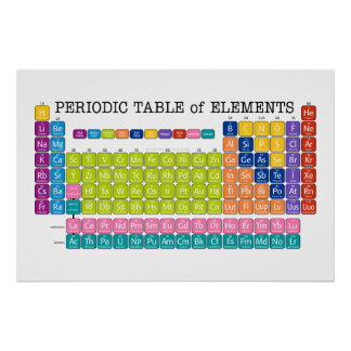 Elements posters for Periodic table at 85
