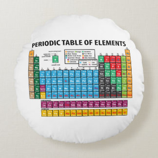Periodic Table Of Elements Round Cushion