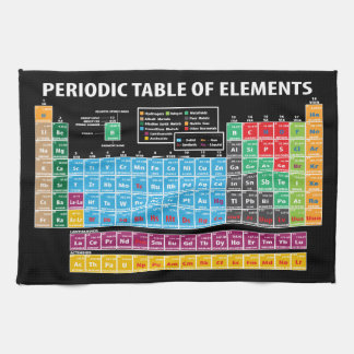 Periodic Table Of Elements Tea Towel