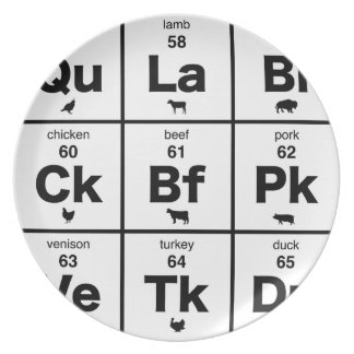 Periodic Table of Meats Party Plates