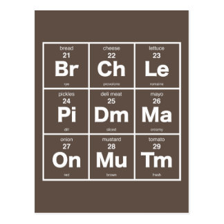 Periodic Table of Sandwich Ingredients Postcard