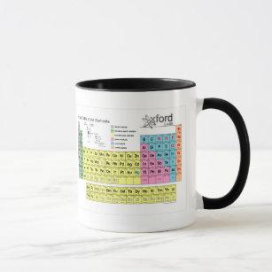 Periodic table coffee travel mugs zazzle periodic table of the elements mug urtaz Gallery