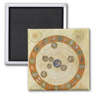 Phenomena of Aratus, cosmological diagram Square Magnet