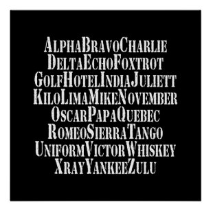 Phonetic Alphabet Gifts On Zazzle Nz