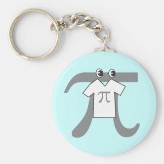 Pi wearing Pi Key Ring