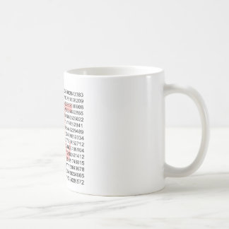 Pi with its number coffee mug
