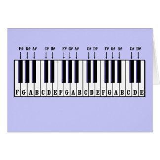 Piano Keyboard Diagram Card