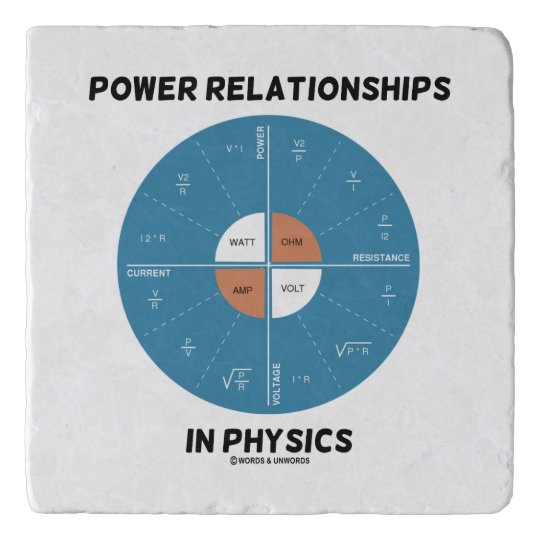 Power Relationships In Physics Power Wheel Chart Trivet