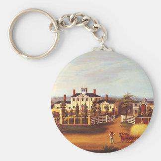 Primitive', American School_Great Works of Art Key Ring