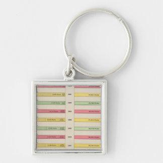 Quicksilver Production, 1880-1889 Silver-Colored Square Key Ring