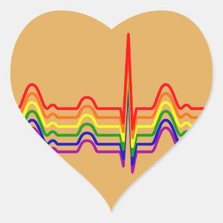 Rainbow EKG Heart Sticker