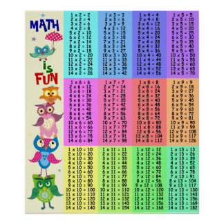 Rainbow owls multiplication table fun poster