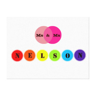 Rainbow Wedding Board for 6 Letter Family Name Canvas Print