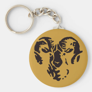 Ram Key Ring