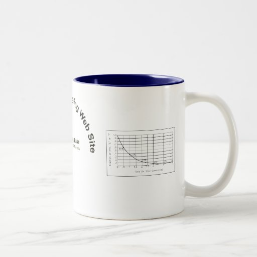 RC Time Constant Coffee Mugs