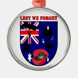 Read incoming goods Forget Australian Diggers Christmas Ornament