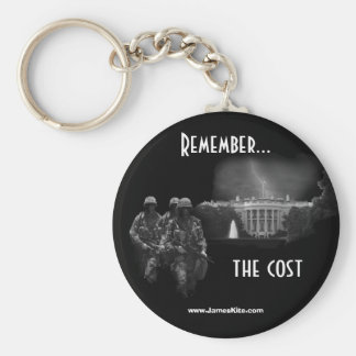 Remember...the cost keychain