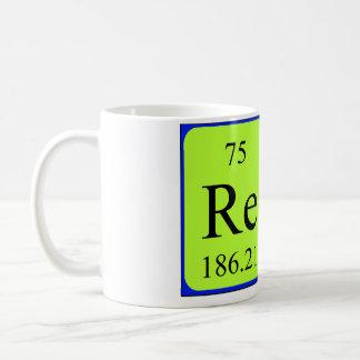 Rena periodic table name mug