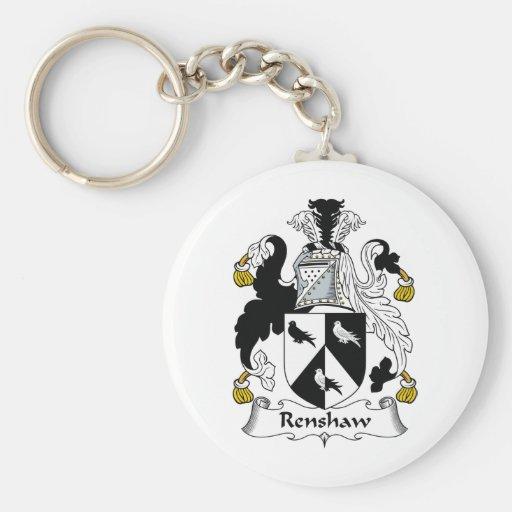 Renshaw Family Crest Keychain