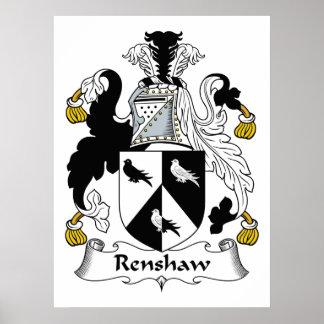 Renshaw Family Crest Print