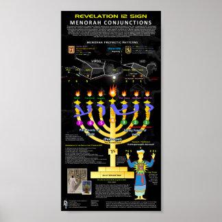 Revelation 12 Sign - Menorah Pattern