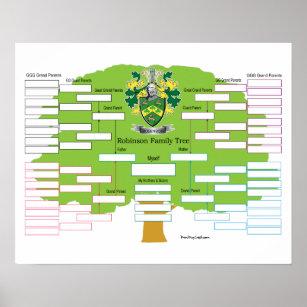 Robinson Family Tree Poster