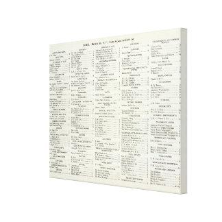 San Francisco California Index Stretched Canvas Prints