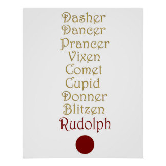 Santa's Reindeer Names On A 24 X 30 Poster