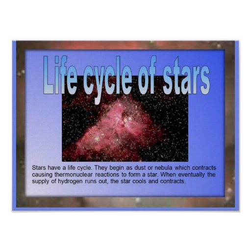 Science, Life cycle of stars Posters