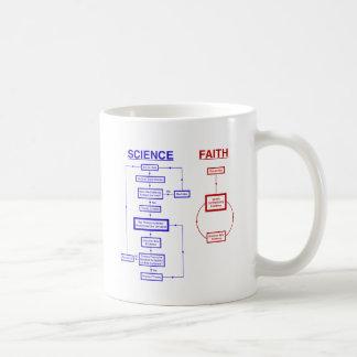 Science vs Faith Basic White Mug