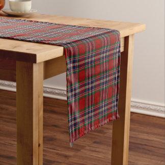Scottish Clan MacFarlane McFarland Tartan Plaid