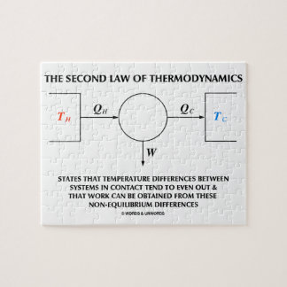 Second Law Of Thermodynamics Isolated System Jigsaw Puzzle