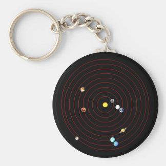 September 3, 1991 basic round button key ring